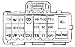 Самостоятельная диагностика Toyota Camry ACV40