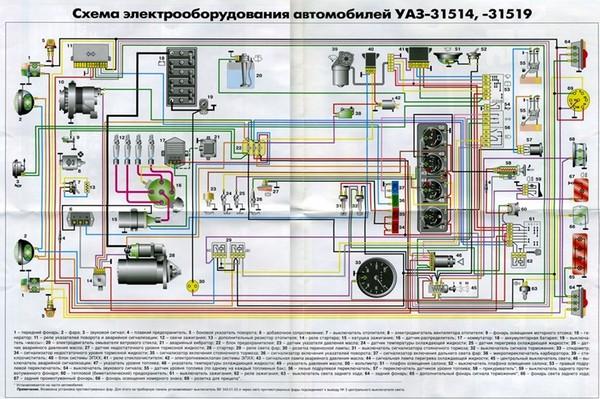clip image002 537c1934 ac88 45b7 9a77 92d3d6198285 - Электрическая схема уаз 315148