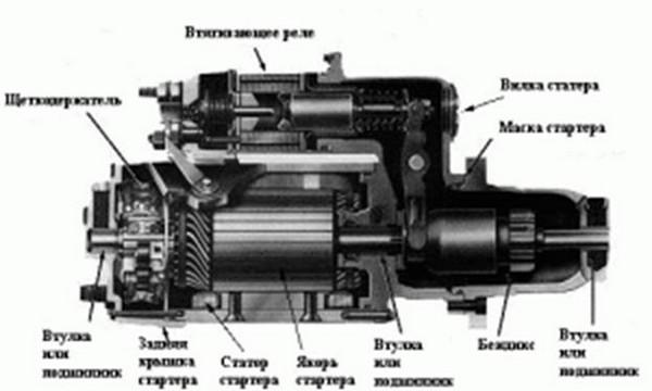 Стартер УАЗ 469