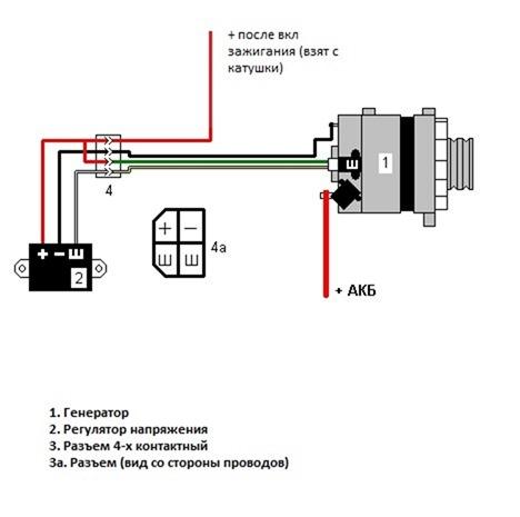 Установка генератора 90 Амп УАЗ 469