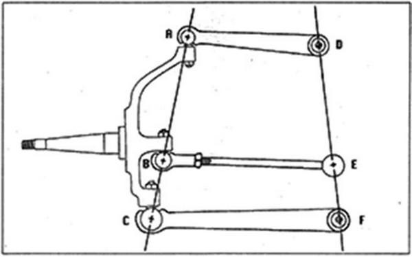 clip image011 051b088e 8afb 48be 9ea2 111e8d3c67e2 - Схема рулевой трапеции ваз 2107