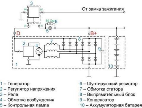 Замена Генератора УАЗ 3962