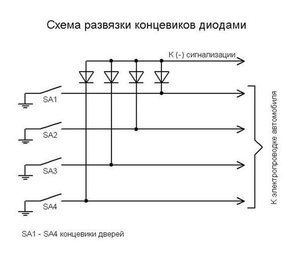 clip image023 - Схема подключения автозапуск томагавк ваз 2112